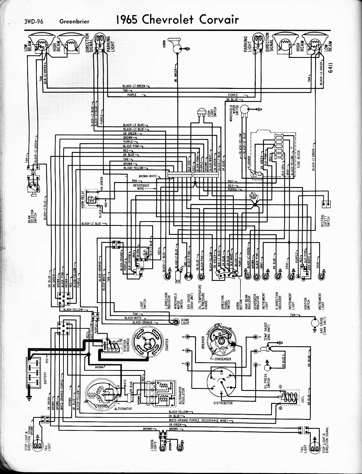 Astounding Corvair Schematic Wiring Diagram Wiring Cloud Eachirenstrafr09Org