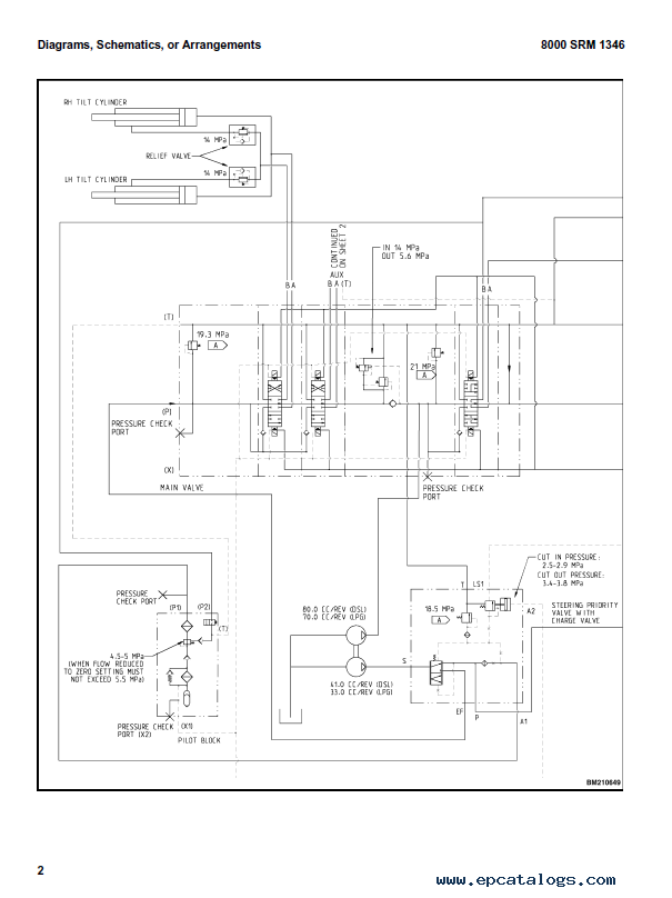 Hyster Wiring Diagram - 75 Corvette Wiring Diagram -  wirediagram.yenpancane.jeanjaures37.fr | Hyster Monitor Wiring Diagram |  | Wiring Diagram Resource