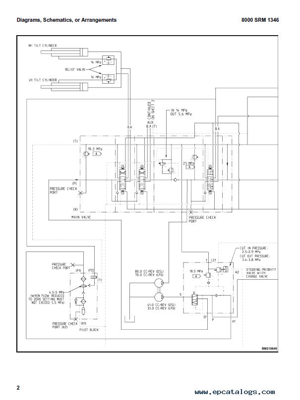 Hyster Wiring Diagram E60 - Electric Car Wiring Diagram -  heaterrelaay.yenpancane.jeanjaures37.fr | Hyster Forklift Wiring Diagram E60 |  | Wiring Diagram Resource