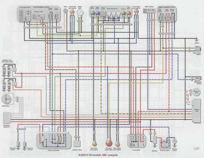 VS_1964] 1997 Gsxr Wiring Diagram Free DiagramBupi Mimig Gue45 Umng Mohammedshrine Librar Wiring 101
