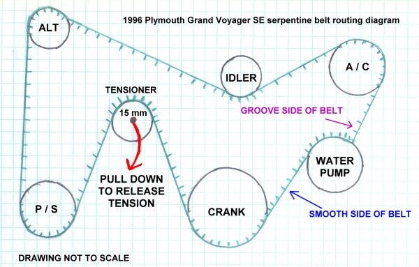 wiring schematic for 97 plymouth voyager of 8661  for a 1997 plymouth grand voyager engine diagram wiring  grand voyager engine diagram wiring