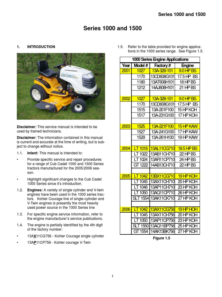 Cub Cadet Lt1045 Wiring Diagram from static-assets.imageservice.cloud