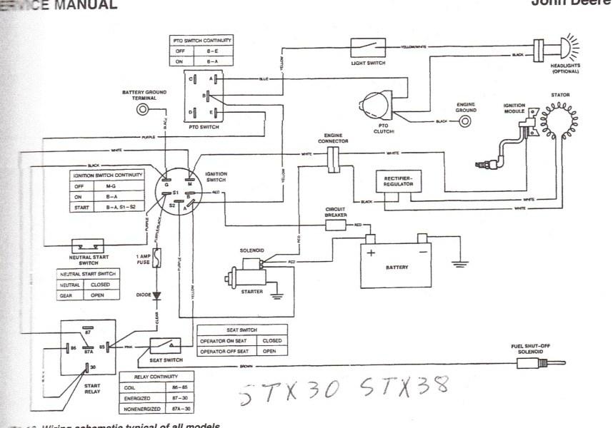 [DVZP_7254]   YB_5806] John Deere Pto Switch Wiring Diagram Hecho Free Diagram | L120 Pto Clutch Wiring Diagram |  | Eumqu Capem Mohammedshrine Librar Wiring 101