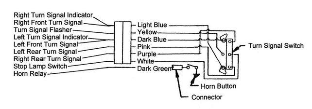 1970 gm directional switch wiring - wiring diagram export bare-dilemma -  bare-dilemma.congressosifo2018.it  congressosifo2018.it