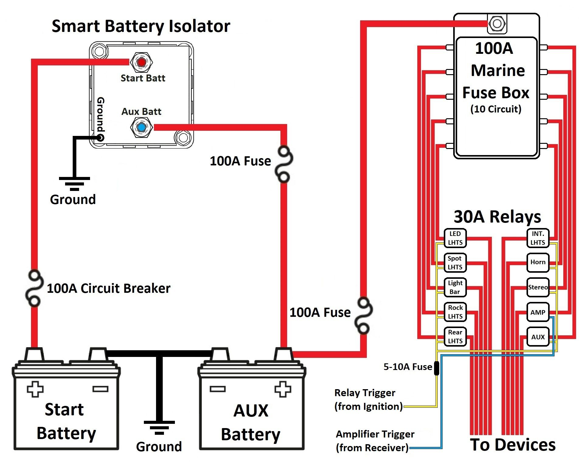 [ZSVE_7041]  KT_3731] Dual Battery Wiring Fuse Box Download Diagram | Challenger On Rv Battery Wiring Diagram |  | Unbe Nerve Groa Chro Leona Siry Inama Mohammedshrine Librar Wiring 101