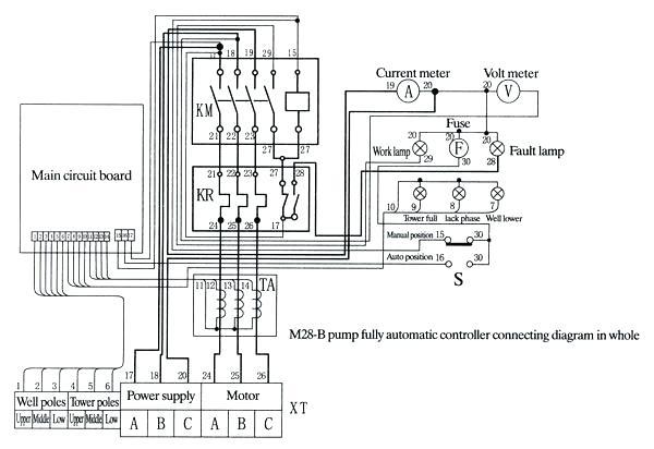 Remarkable Everbilt Shallow Well Jet Pump Manual 1 2 Hp 3 4 Asecondchancearoundme Wiring Cloud Ymoonsalvmohammedshrineorg