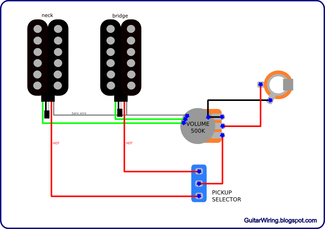 Pleasing The Guitar Wiring Blog Diagrams And Tips Simple Guitar Wiring For Wiring Cloud Hisonepsysticxongrecoveryedborg