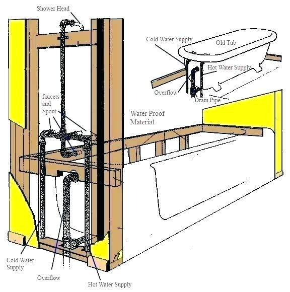 Bathtub Rough In Plumbing Diagram