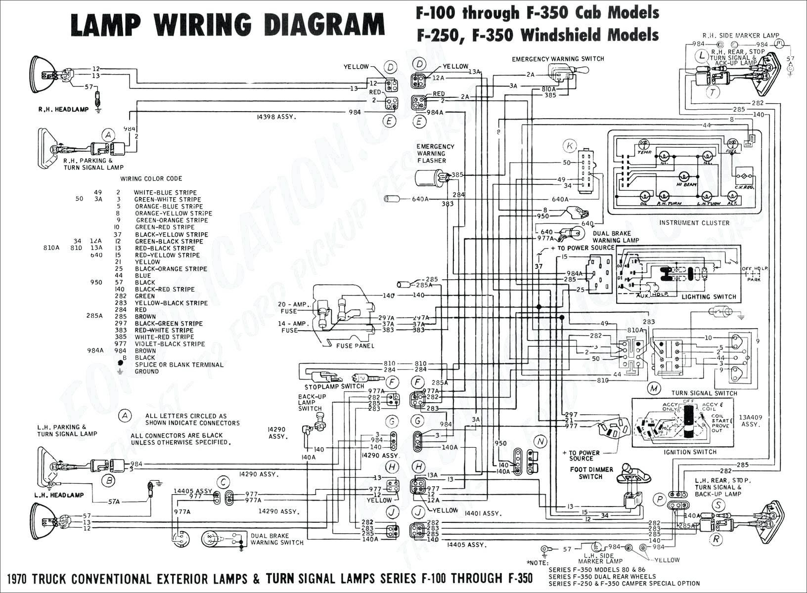 Groovy Ford F350 Trailer Wiring Diagram Sample Wiring Diagram Sample Wiring Cloud Domeilariaidewilluminateatxorg