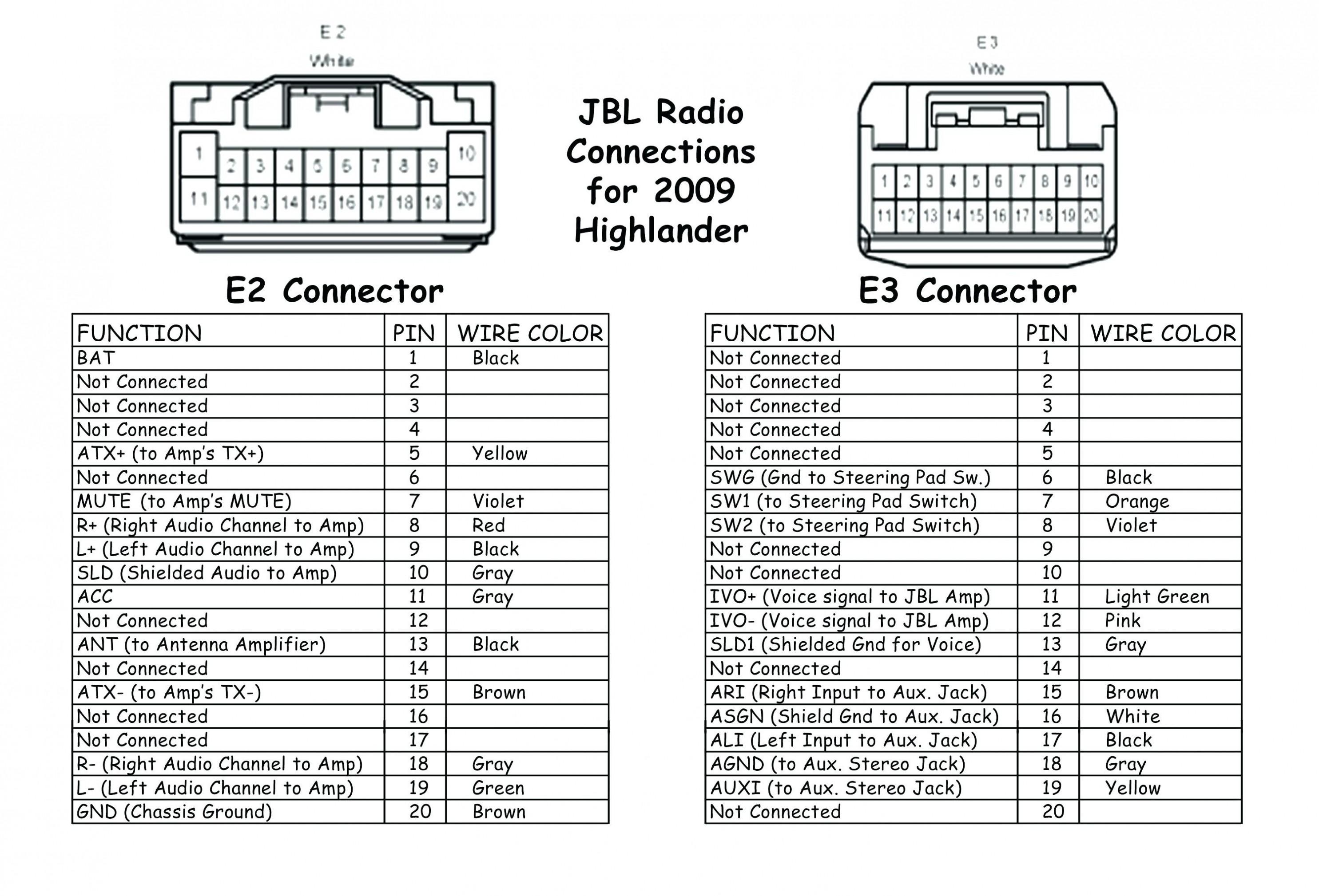 Sony 16 Pin Wiring Diagram - 99 Gmc Under Hood Fuse Box -  5pin.yenpancane.jeanjaures37.frWiring Diagram Resource