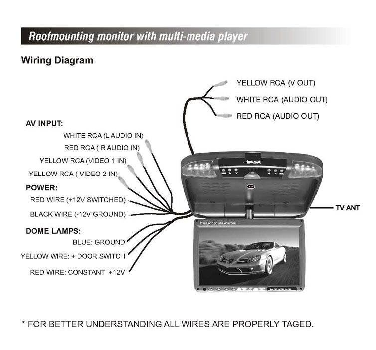 Ys 5644 Boss Dvd Player Wire Diagram Free Diagram