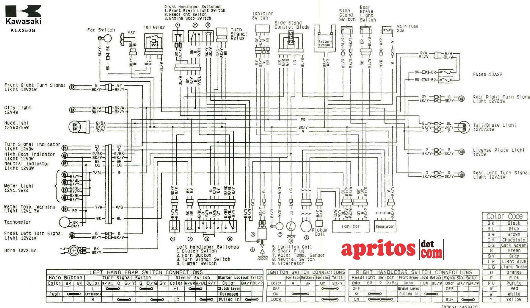 vf_0306] kawasaki klt 110 wiring diagram wiring diagram  chro kook caba vira birdem inama mohammedshrine librar wiring 101