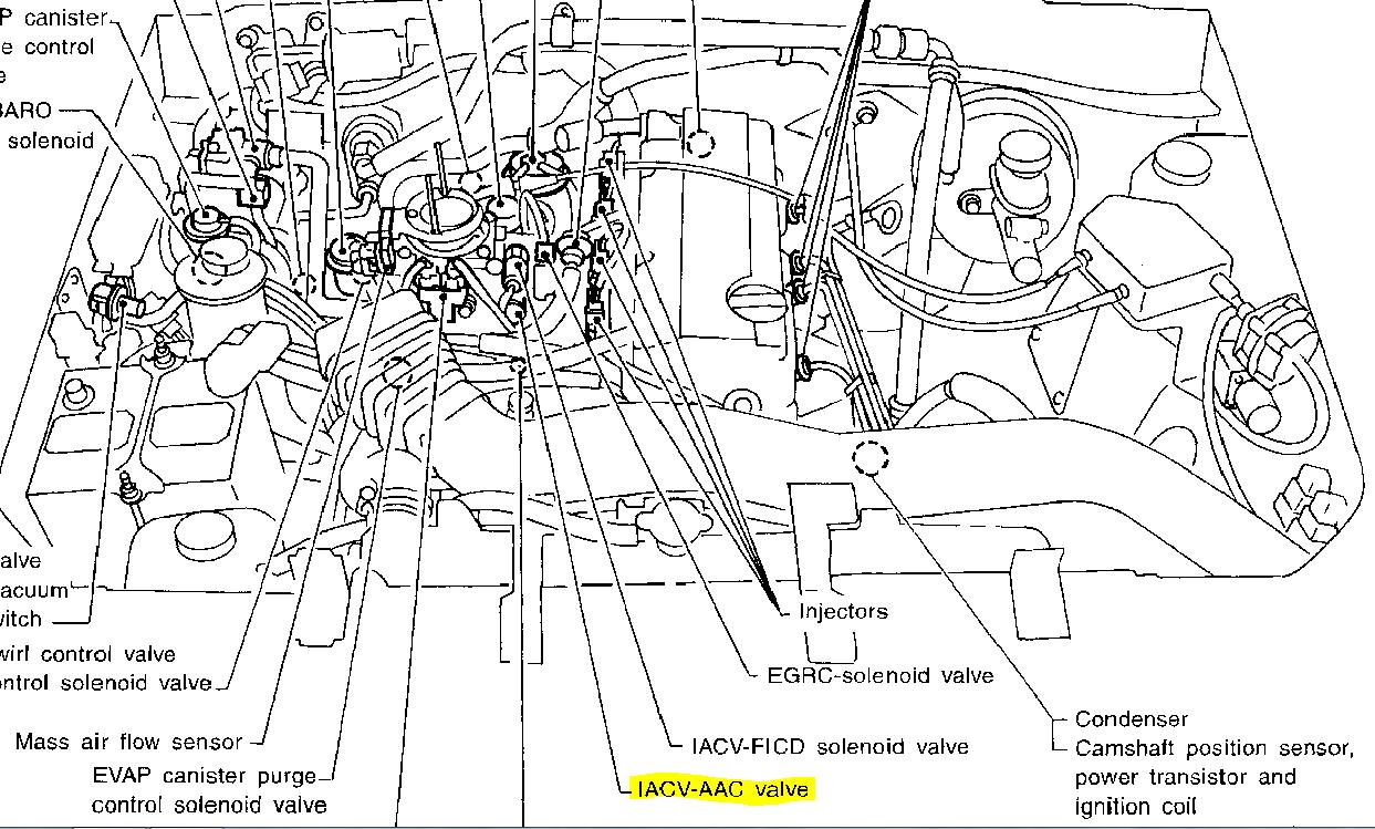 BM_1577] 97 Nissan Pickup Wiring Diagram Http Wwwjustanswercom Nissan 3L4Do  Free DiagramEhir Amenti Xolia Nful Mohammedshrine Librar Wiring 101