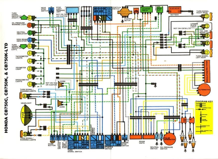 Miraculous Cb750 Dohc Cafe Wiring Diagram Wiring Diagram Database Wiring Cloud Eachirenstrafr09Org