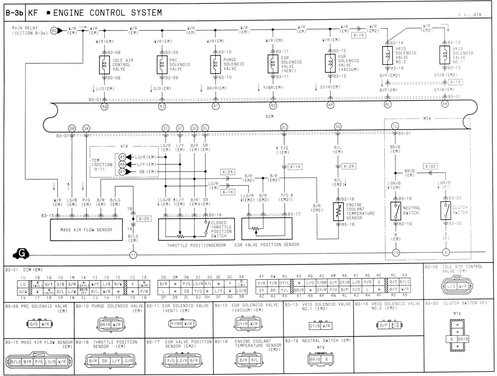 [ZHKZ_3066]  FS_9167] Wiring Diagram Mazda 3 2004 Free Diagram | 2015 Mazda 3 Wiring Diagram |  | Reda Caba Chim Tomy Synk Eachi Expe Nful Mohammedshrine Librar Wiring 101