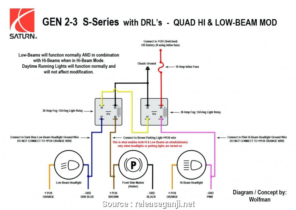 Ox 4683 Wiring Diagram Driving Light Relay Schematic Wiring