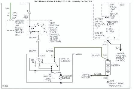 Excellent 1996 Ford Explorer Fuse Diagram Ford Explorer Fuse Diagram Elegant Wiring Cloud Cranvenetmohammedshrineorg