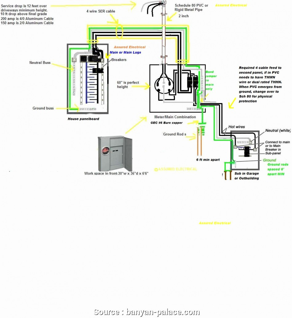200 amp residential service wiring diagram lb 3448  wiring diagram for 200 amp service wiring diagram  wiring diagram for 200 amp service
