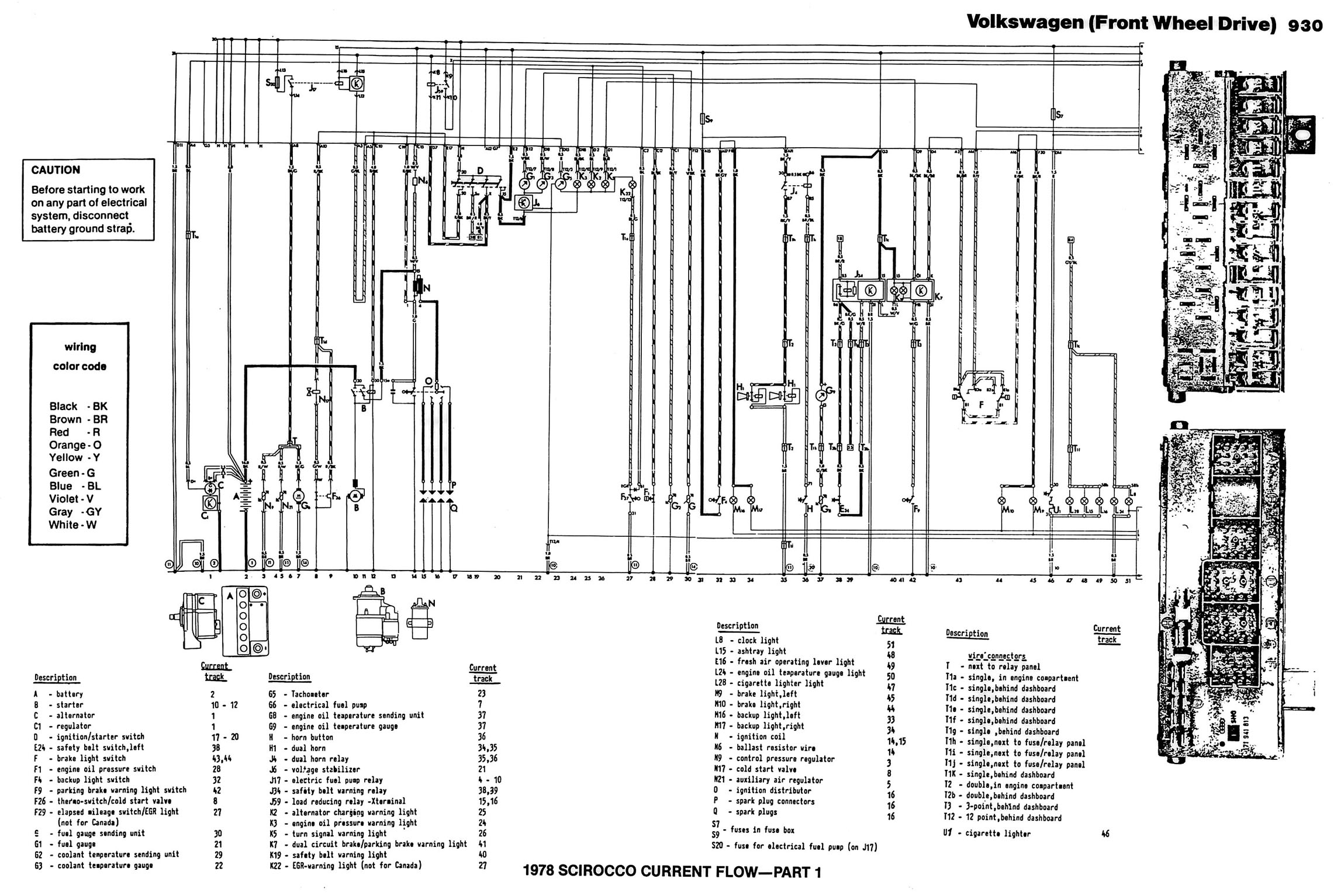 1984 Vw Scirocco Ignition Wiring Diagram Wiring Diagram Approval A Approval A Zaafran It