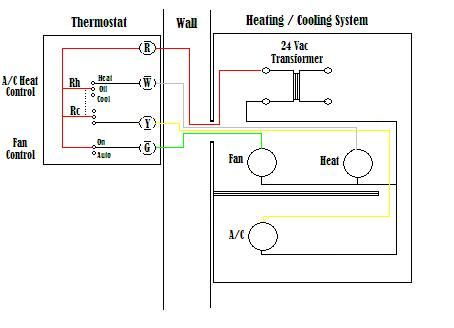 vn7054 furnace thermostat wiring diagram on central ac
