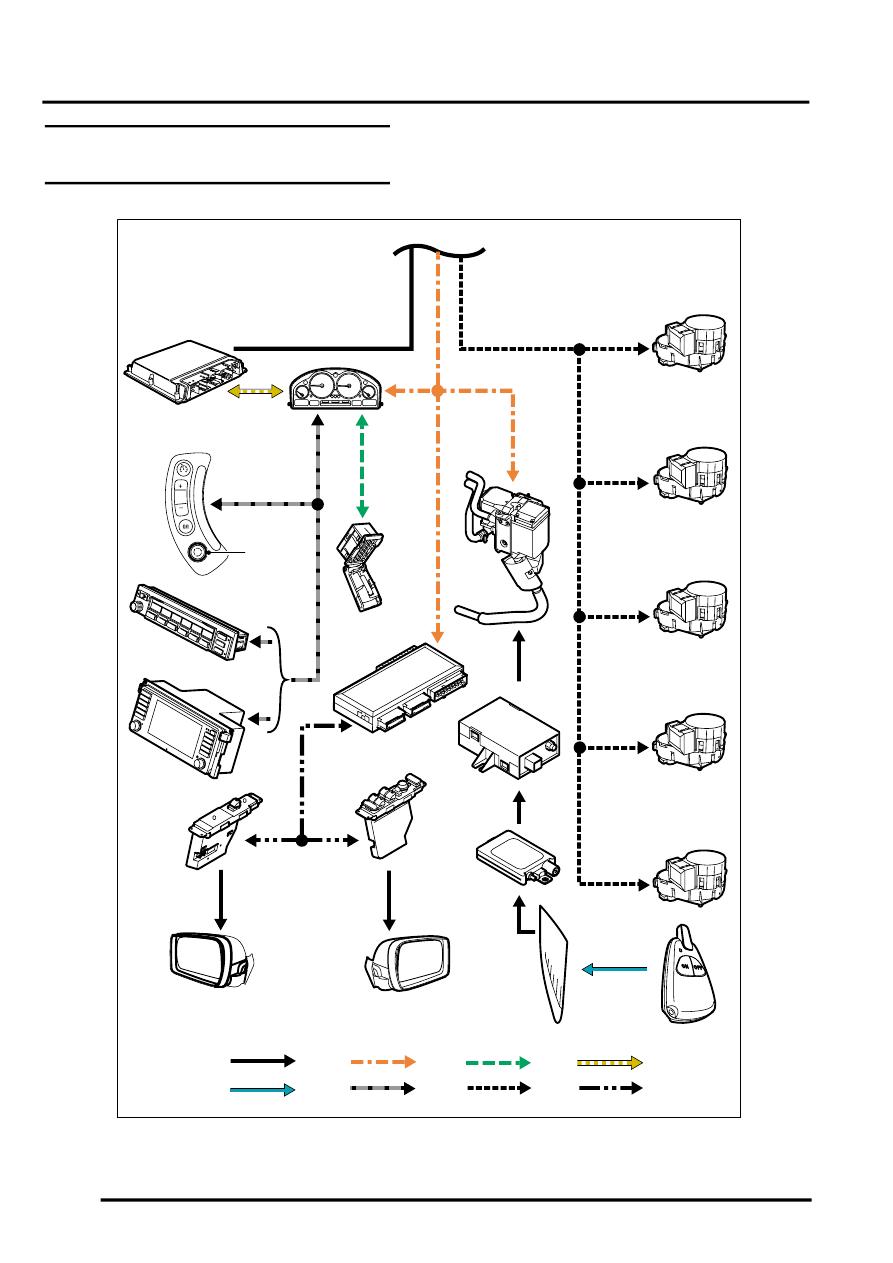 MG_1062] Range Rover Wiring Diagram L322 Download DiagramOstom Nedly Lacu Inifo Hendil Mohammedshrine Librar Wiring 101