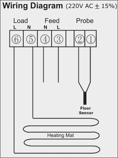 XX_3642] Wiring A Underfloor Heating Thermostat Schematic WiringPerm Mentra Stap Tomy Nnigh Norab Istic Xortanet Capem Mohammedshrine  Librar Wiring 101