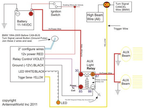 Brilliant Autoswitch Model As7 Wiring Cloud Orsalboapumohammedshrineorg