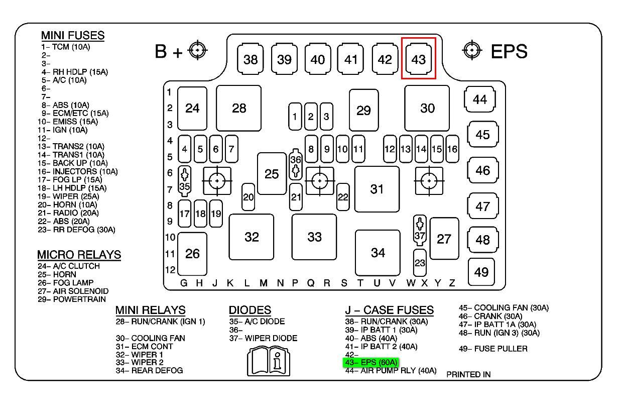 [DIAGRAM_38DE]  RZ_0343] Need Fuse Panel Diagram For 1993 Chevy Caprice | 1993 Saturn Sl2 Fuse Diagram |  | Nedly Benkeme Mohammedshrine Librar Wiring 101