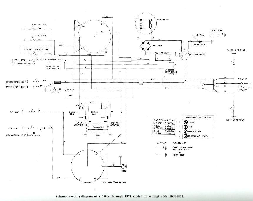 Wondrous 1965 Triumph Wiring Diagram Wiring Diagram Wiring Cloud Uslyletkolfr09Org