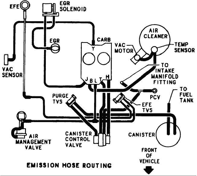 Superb Buick Regal Vacuum Line Diagram On 1981 Buick Regal Wiring Diagram Wiring Cloud Orsalboapumohammedshrineorg