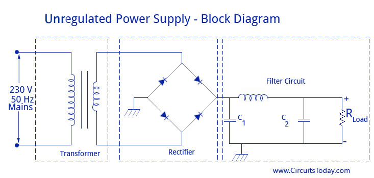 Swell Diagram For Power Supply General Wiring Diagram Data Wiring Cloud Itislusmarecoveryedborg