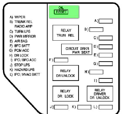 02 Grand Prix Fuse Diagram Wiring Diagram Link Provider Link Provider Networkantidiscriminazione It