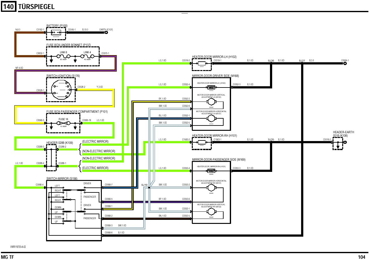 Mgf Ecu Wiring Diagram