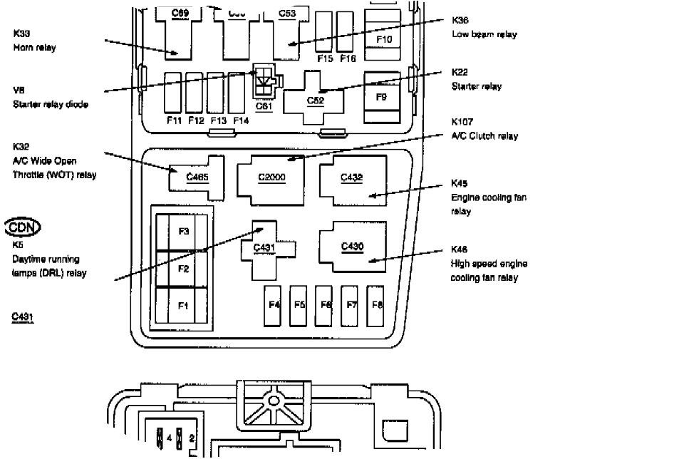 1998 ford contour fuse box location - wiring diagram schema thick-hide -  thick-hide.atmosphereconcept.it  atmosphereconcept.it