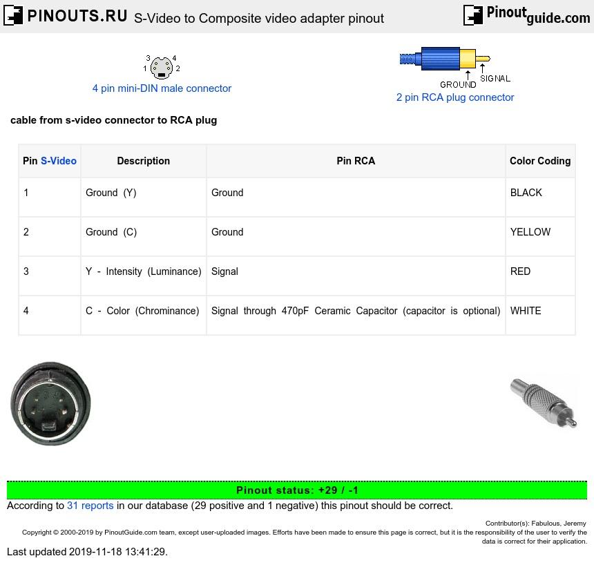 Yr 4150 Vga To Composite Circuit Diagram Video Cable