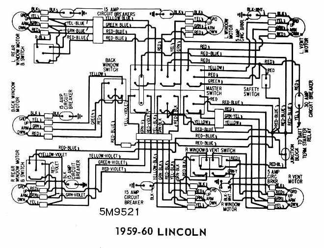 Enjoyable 1959 Cadillac Wiring Diagram Basic Electronics Wiring Diagram Wiring Cloud Licukosporaidewilluminateatxorg