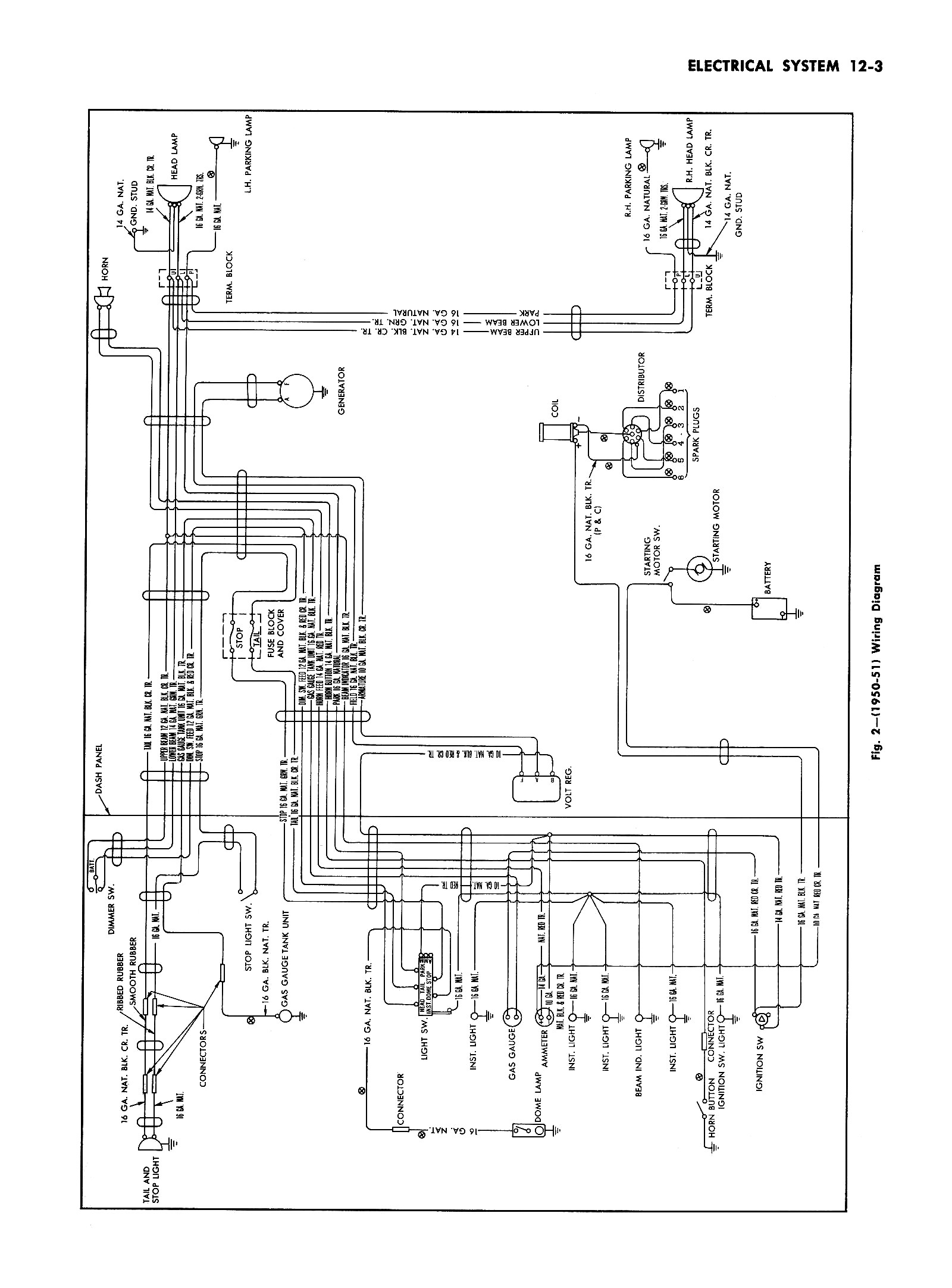 Terrific Chevy Wiring Diagrams Wiring Cloud Filiciilluminateatxorg