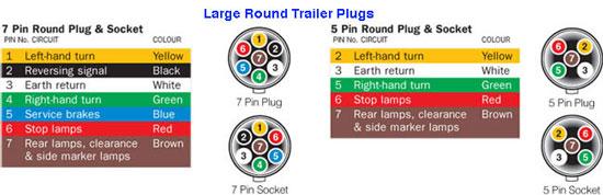 [DIAGRAM_5LK]  XW_2313] Large 7 Pin Trailer Plug Wiring Diagram Download Diagram | Round Trailer Plug Wiring Diagram |  | Eopsy Spoat Meric Eumqu Capem Mohammedshrine Librar Wiring 101