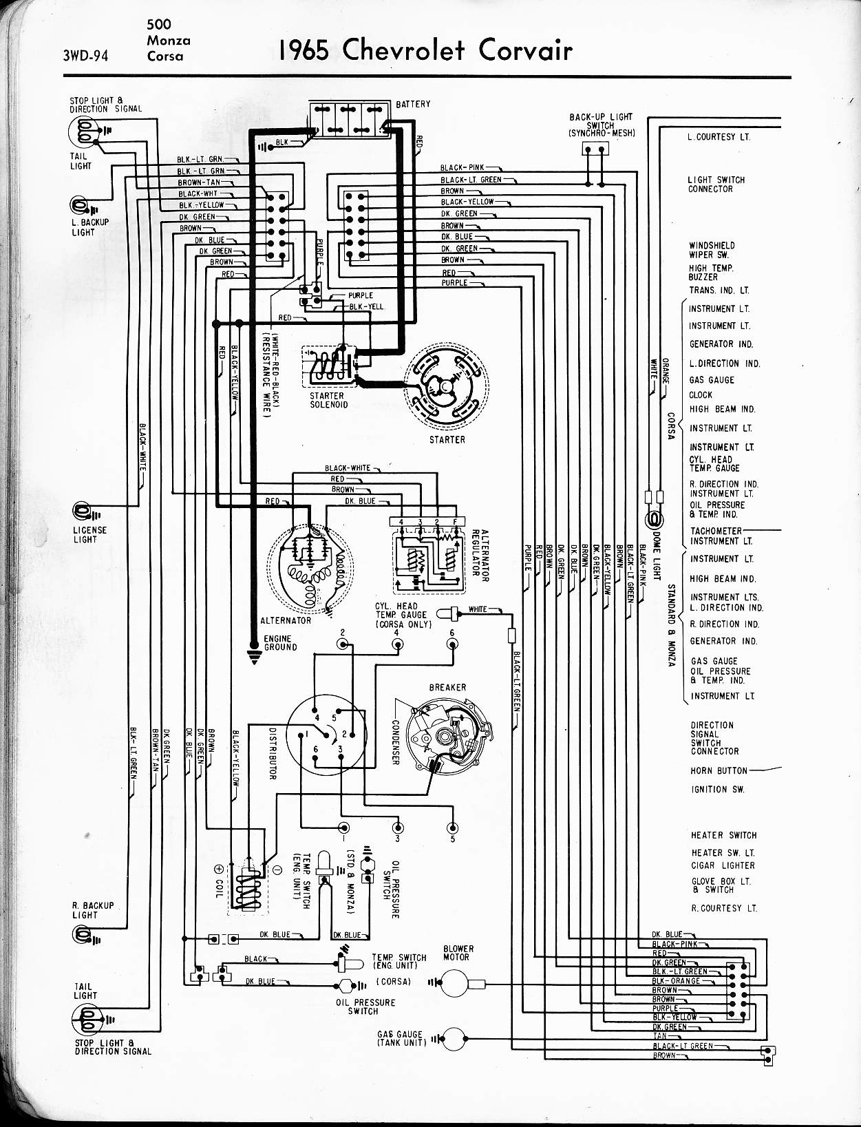 1965 chevy nova headlight wiring - 1996 honda civic ex fuse box diagram for wiring  diagram schematics  wiring diagram schematics