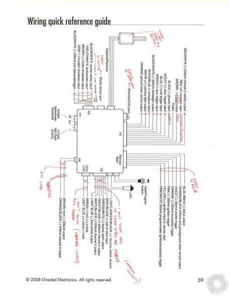 avital remote start wiring diagram  pietrodavicoit
