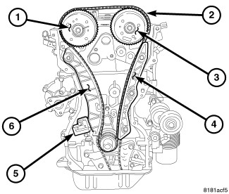 Lx 2786 2012 Dodge Journey Fuse Box Diagram Wiring Diagram