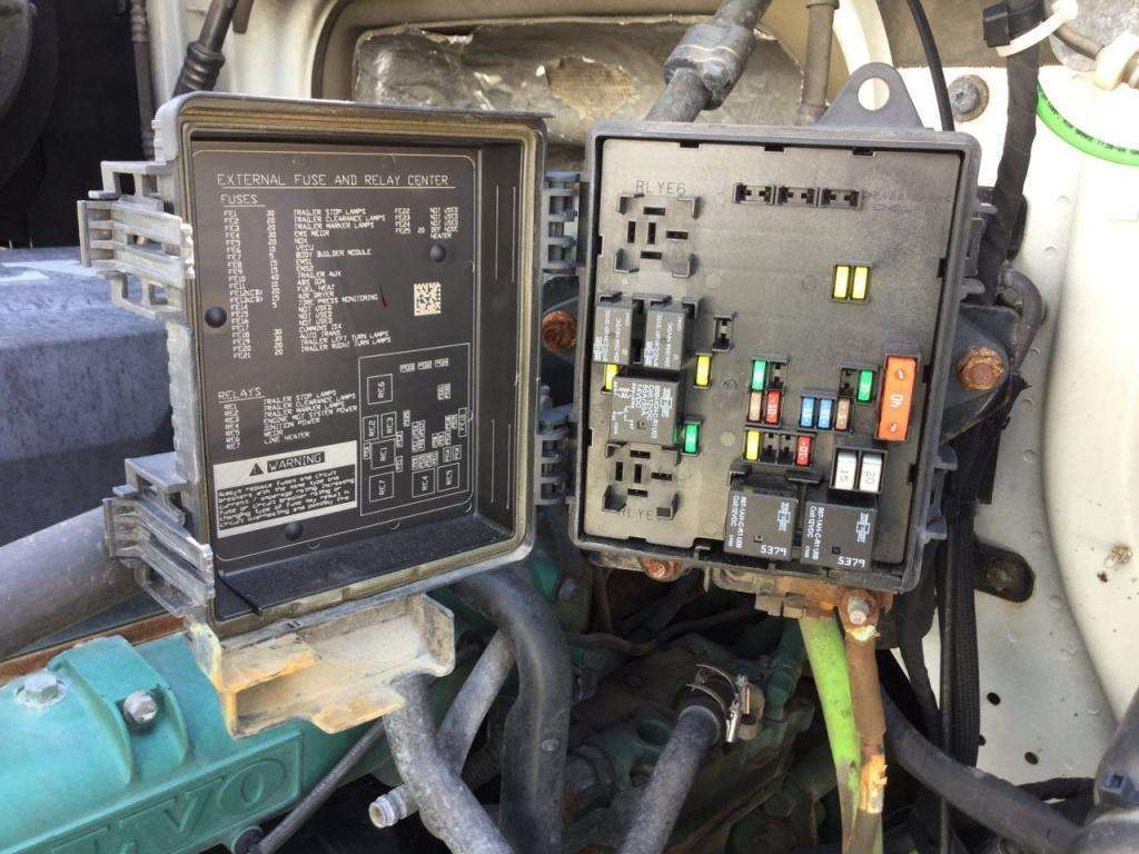 [DHAV_9290]  GO_6969] Volvo Truck Fuse Box Download Diagram | Volvo Semi Truck Fuses Diagram |  | Gue45 Sapebe Mohammedshrine Librar Wiring 101