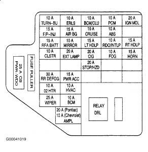 [DIAGRAM_0HG]  98 Cavalier Fuse Box - A Suzuki Lt 180 Wiring for Wiring Diagram Schematics | 1998 Chevy Cavalier Fuse Diagram |  | Wiring Diagram Schematics