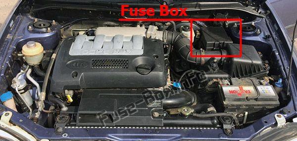 2001 kia spectra fuse box diagram 04 kia spectra fuse box e4 wiring diagram  04 kia spectra fuse box e4 wiring diagram