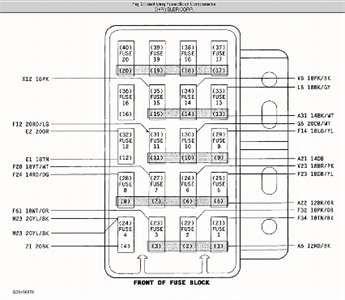 2004 jeep liberty fuse box layout 05 liberty fuse diagram poli 10 espressotage de  05 liberty fuse diagram poli 10