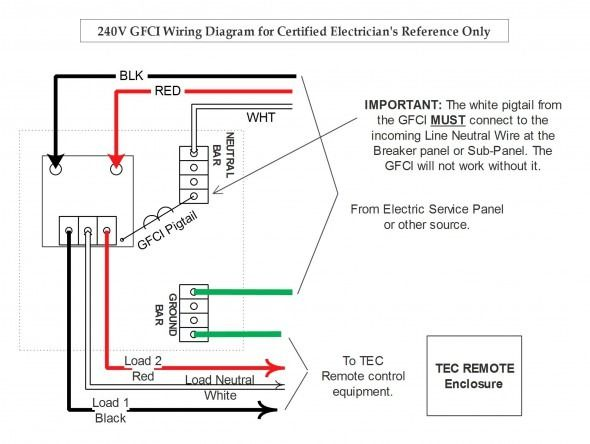 4 Post Car Lift Wiring Diagram - Old House Fuse Box Diagram for Wiring  Diagram SchematicsWiring Diagram Schematics