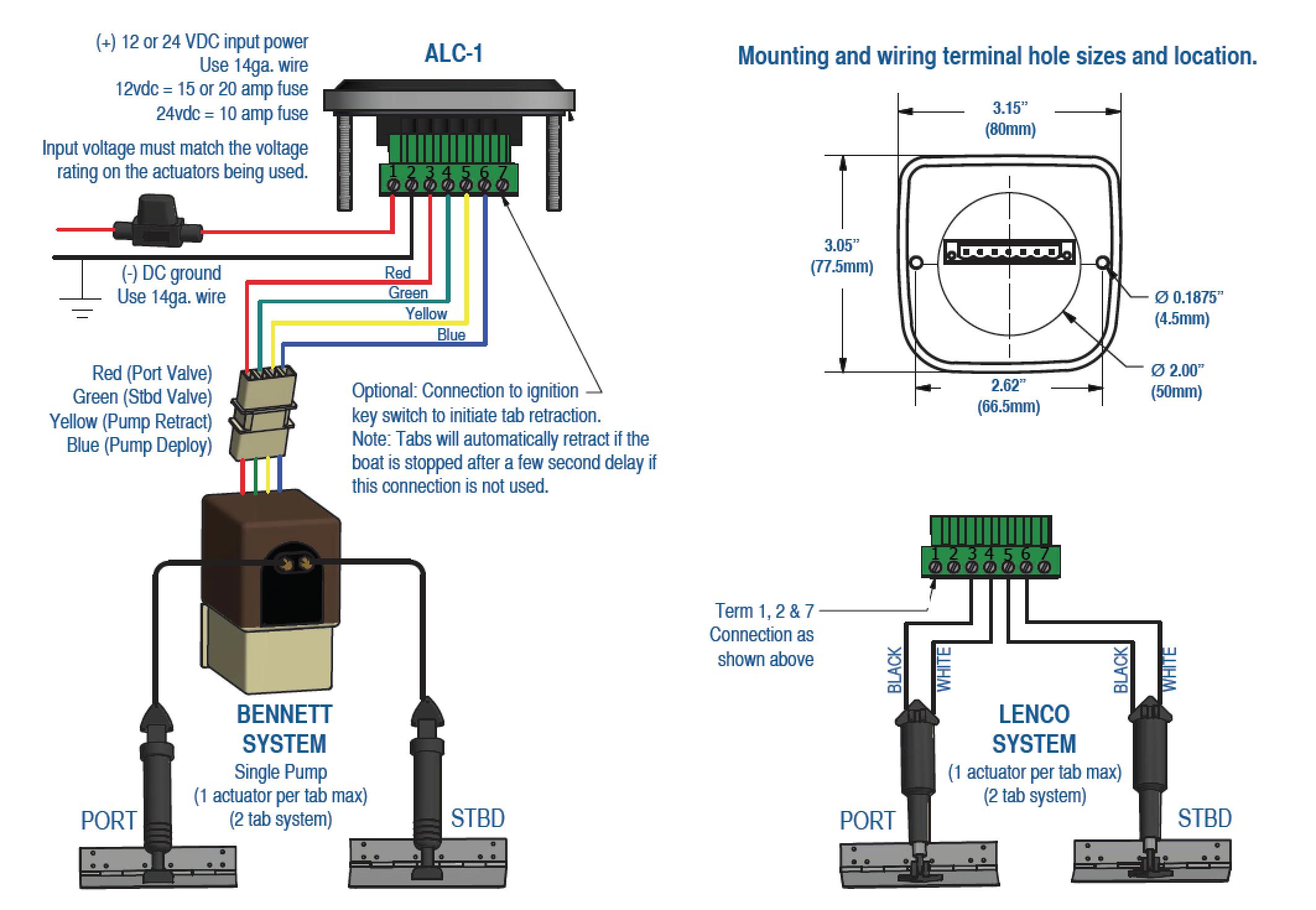 [FPWZ_2684]  AO_0395] Bennett Trim Tab Pump Wiring Diagram Download Diagram   Trim Tabs Wiring Diagram      Groa Obenz Dimet Inrebe Mohammedshrine Librar Wiring 101