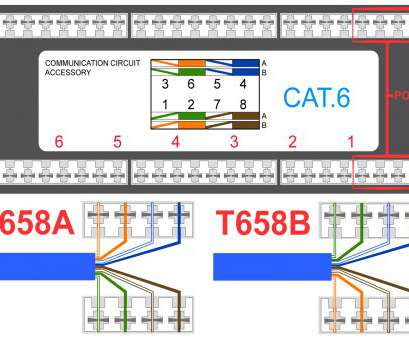 Ff 7560 Wiring An Ethernet Wall Jack A Or B Free Diagram
