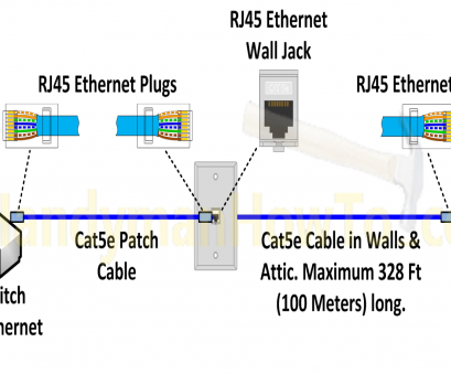 Fa 7397 With Cat 5 Cable Wiring Diagram On Cat 5e Wall Jack Wiring Diagram Wiring Diagram