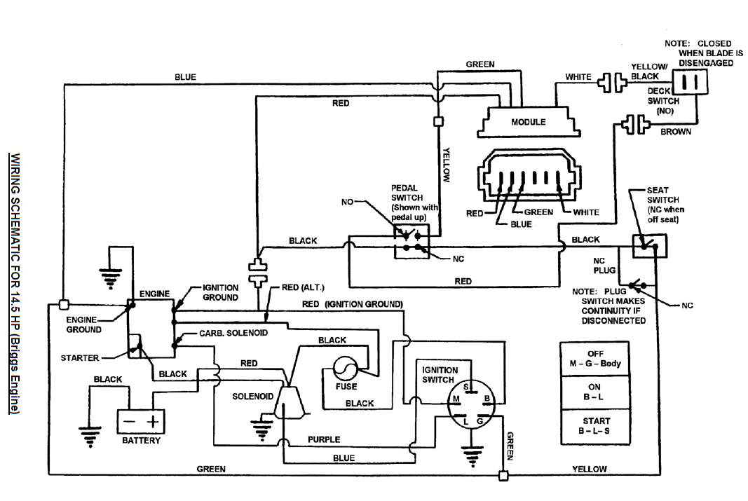 22 Hp Briggs And Stratton V Twin Wiring Diagram from static-assets.imageservice.cloud
